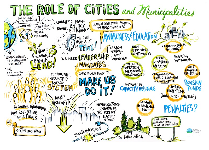 role_of_cities